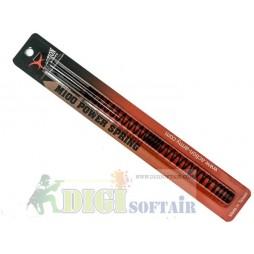AB LiFe Batteria 1000 mAh 9,9v 20c da tubo