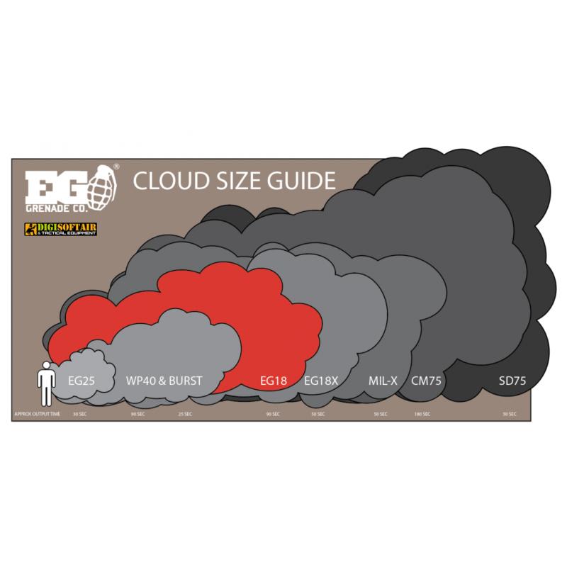 Enola Gaye RED EG18 smoke granade