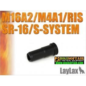 Prometheus spingpallino V2 PER M16A2/M4/SR/M733