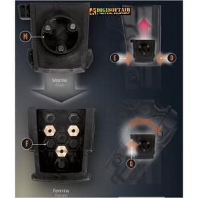 8K31 – Sistema rotativo e di dis./connessione rapida Vega